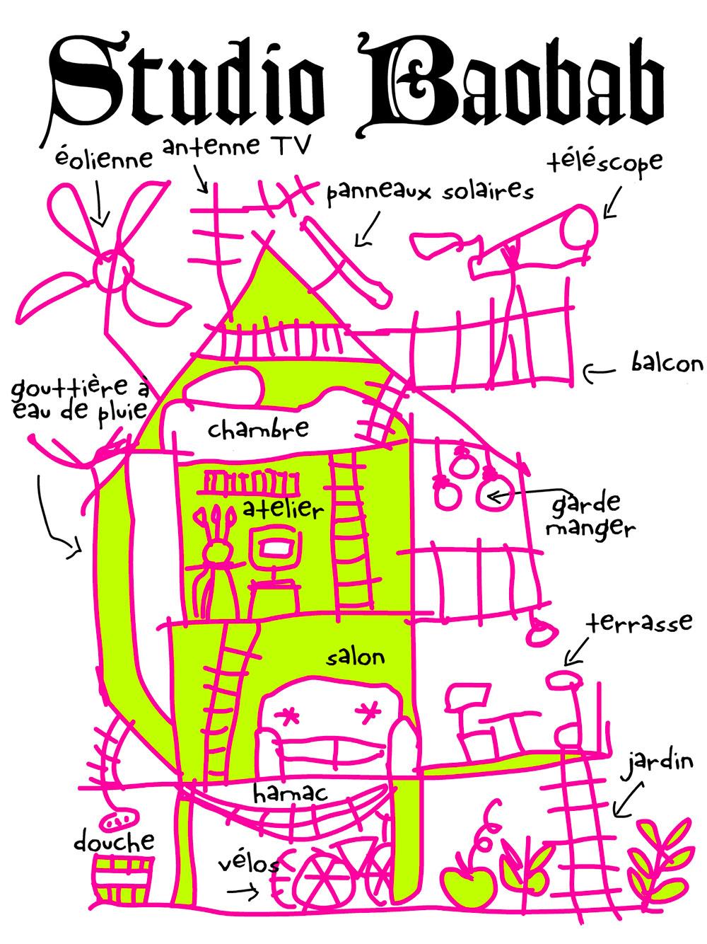 Mon studio idéal un salon, un atelier et une lit, une éolienne, un télescope et un sacré bazar